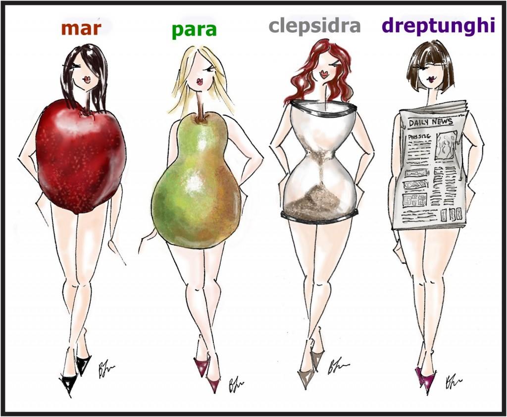 forma-corpului-femeilor