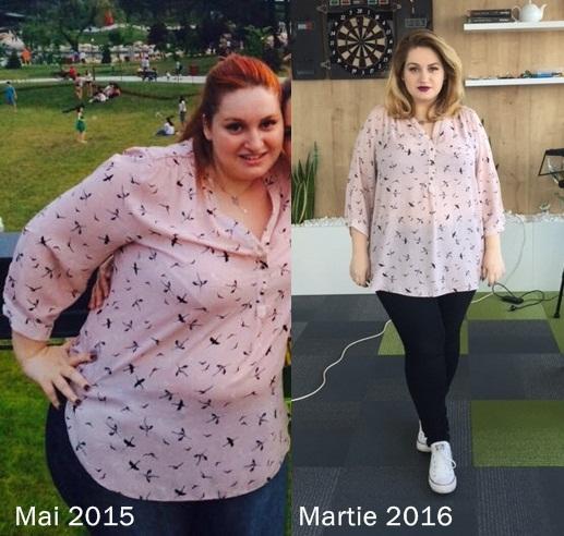 Cum am slăbit 25 kg